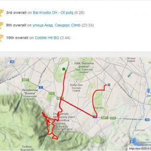 29.7km Sofia Vitosha 300x300