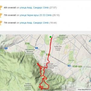31.5km Sofia Vitosha 300x300