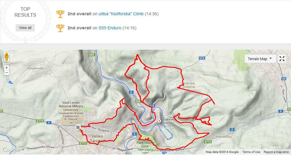 40.5km Veliko Tyrnovo