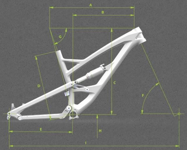 capra geometry 1 640x515